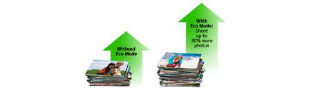 Mode eco